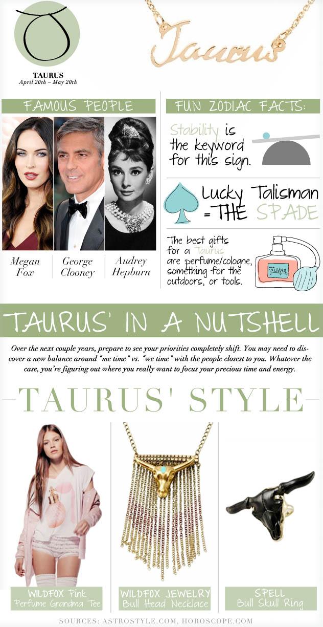 4_29blogpost_zodiac_taurus